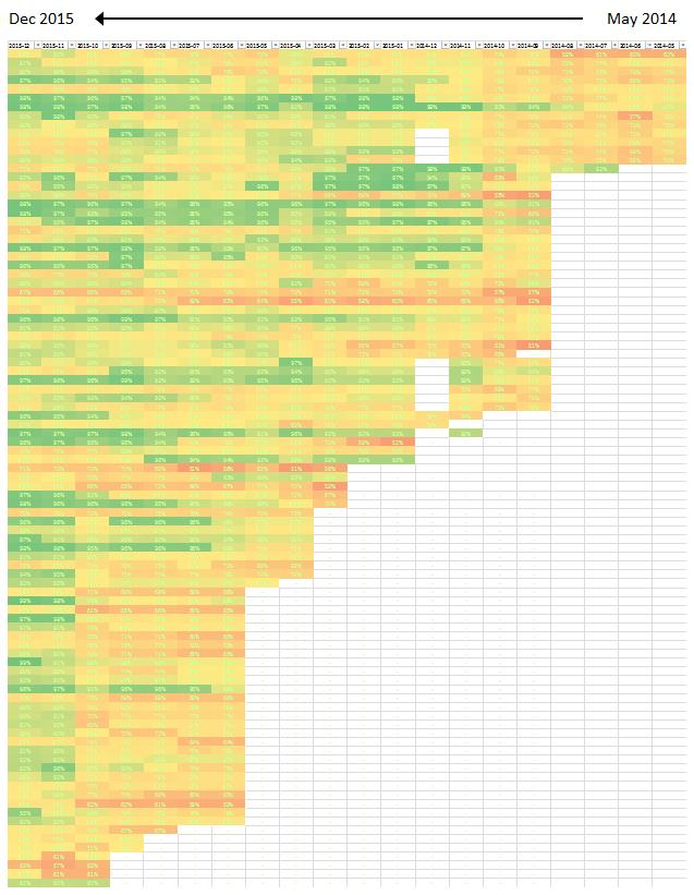 vac analysis 1