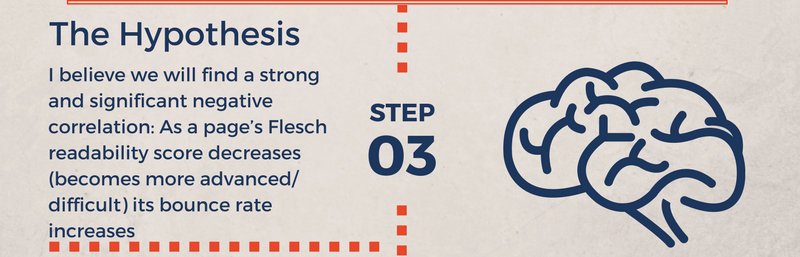 Readability Infographic Step 3 1