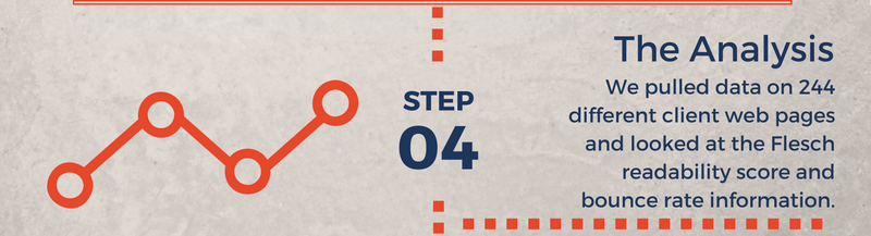Readability Infographic Step 4 1