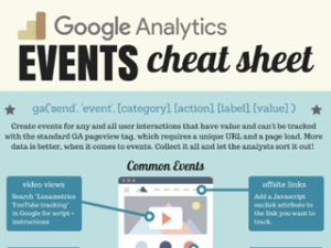 google analytics events cheat sheet