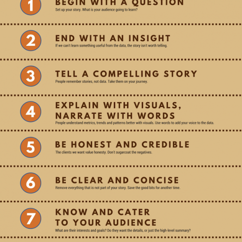 Data Storytelling Commandments
