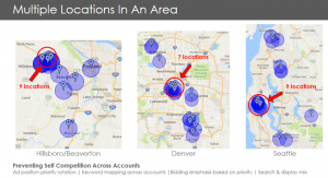 How ads targeting overlaps for a business in three key cities.