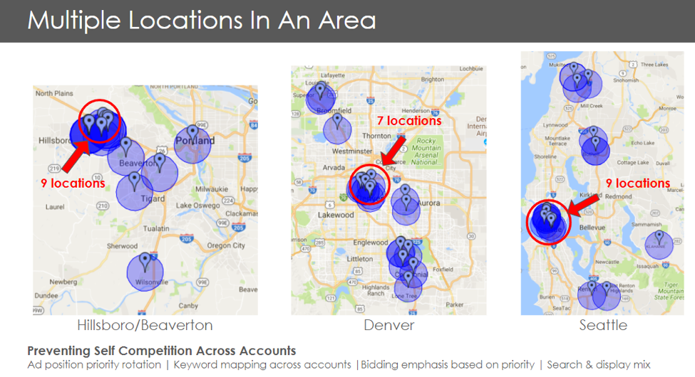 Multiple Locations in an Area Data Visualization